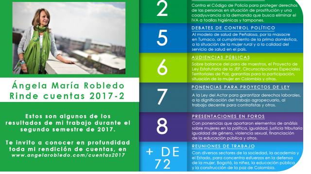 Rendición de cuentas de Ángela María Robledo 2017-2