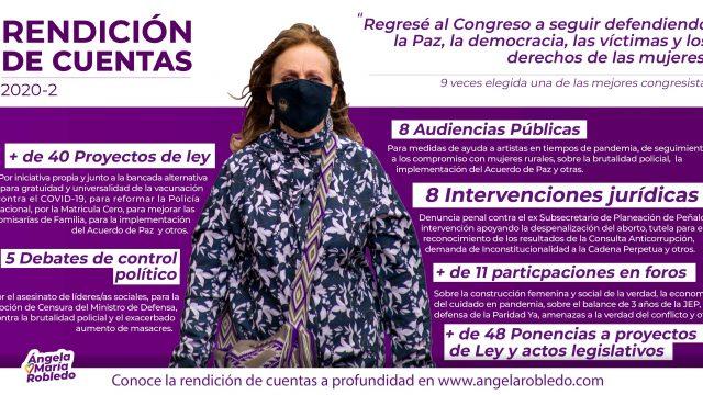 Rendición de cuentas de Ángela María Robledo 2020-2