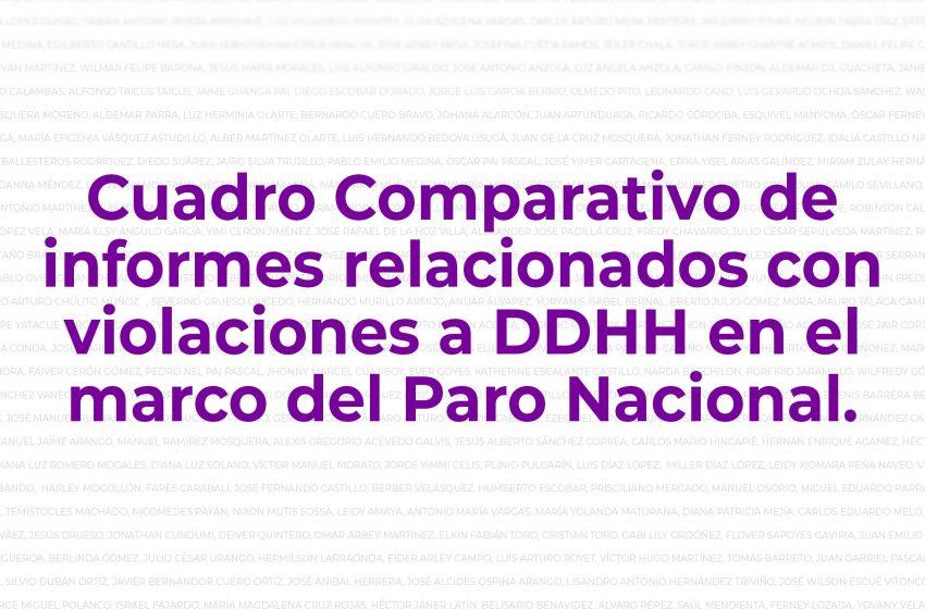 Cuadro Comparativo de informes relacionados con violaciones a DDHH en el marco del Paro Nacional